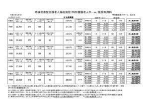 施設料金表(R3.4)のサムネイル